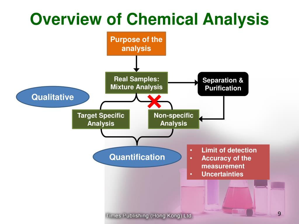 Overview of Chemical Analysis