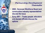 partnership development timetable