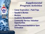 supplemental program activities