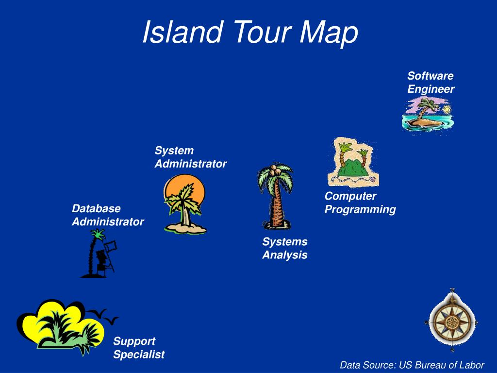 Island Tour Map