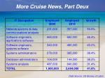 more cruise news part deux