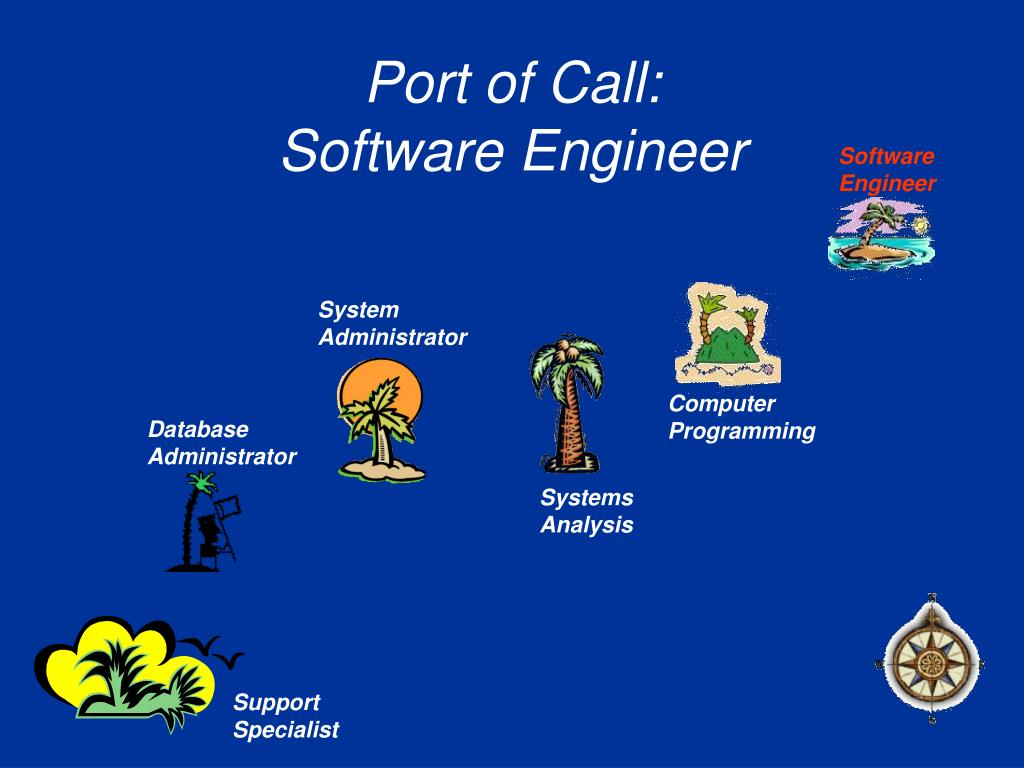 Port of Call: