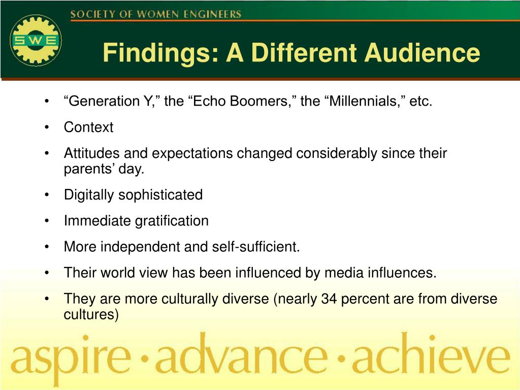 Findings: A Different Audience