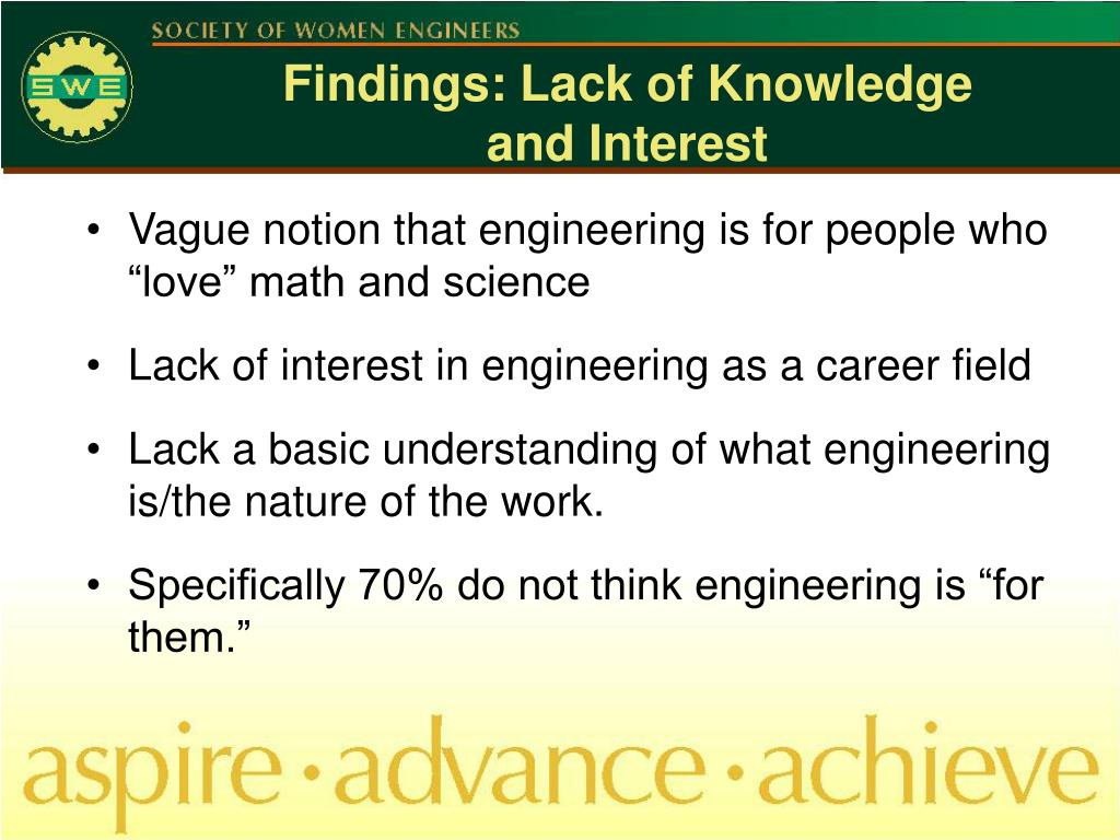 Findings: Lack of Knowledge