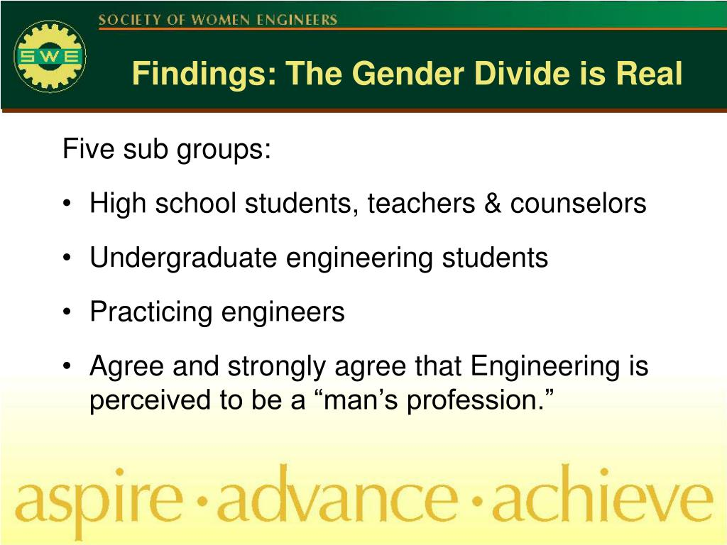 Findings: The Gender Divide is Real