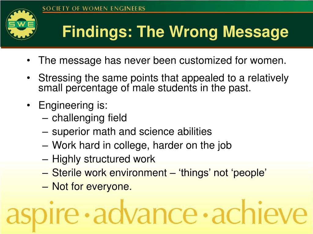 Findings: The Wrong Message