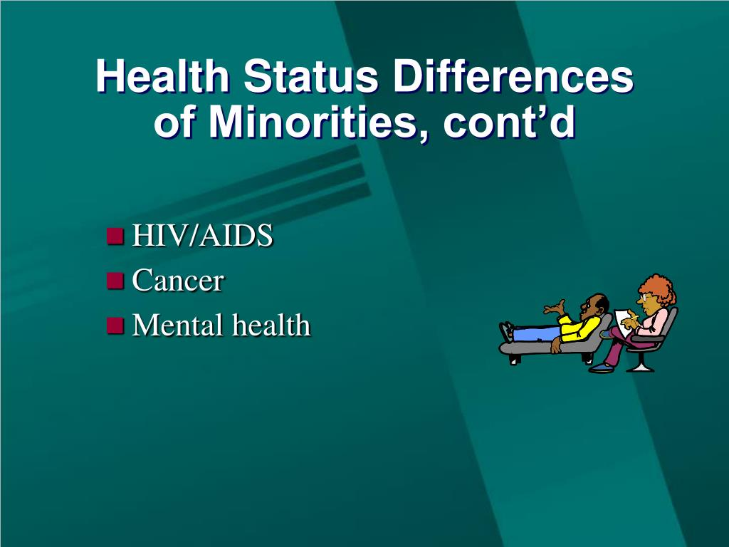 Health Status Differences of Minorities, cont'd