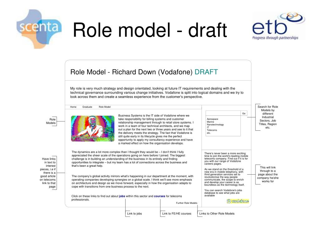 Role model - draft