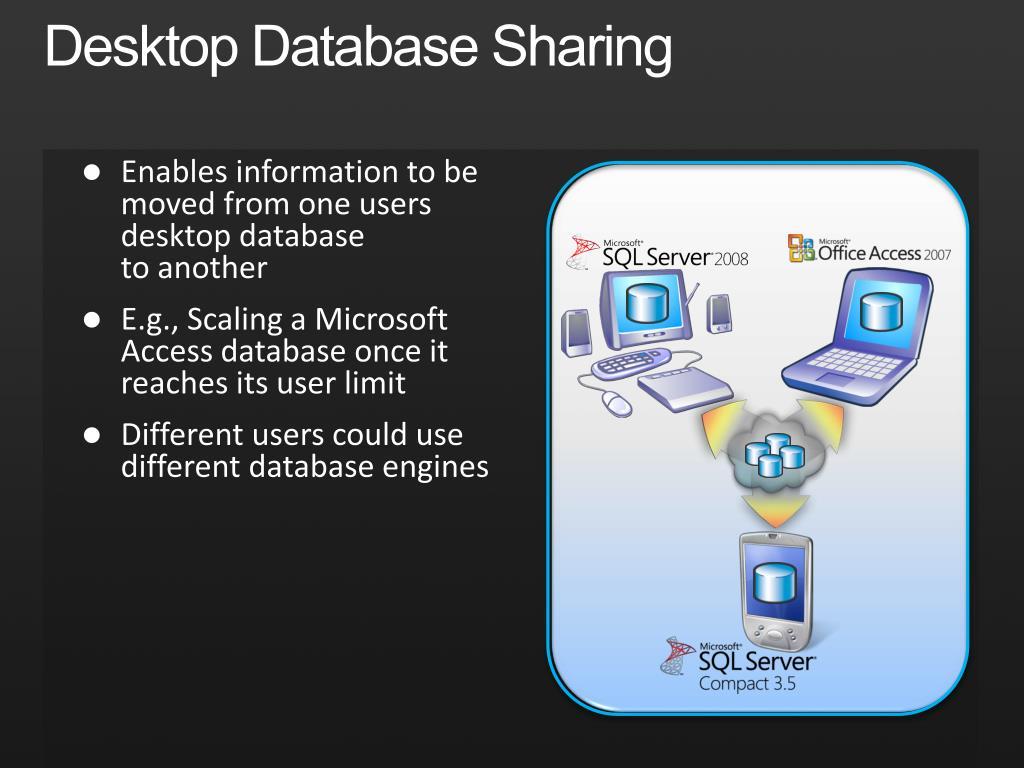 Desktop Database Sharing