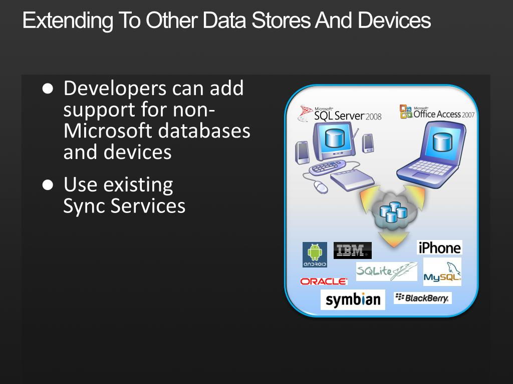 Extending To Other Data Stores And Devices