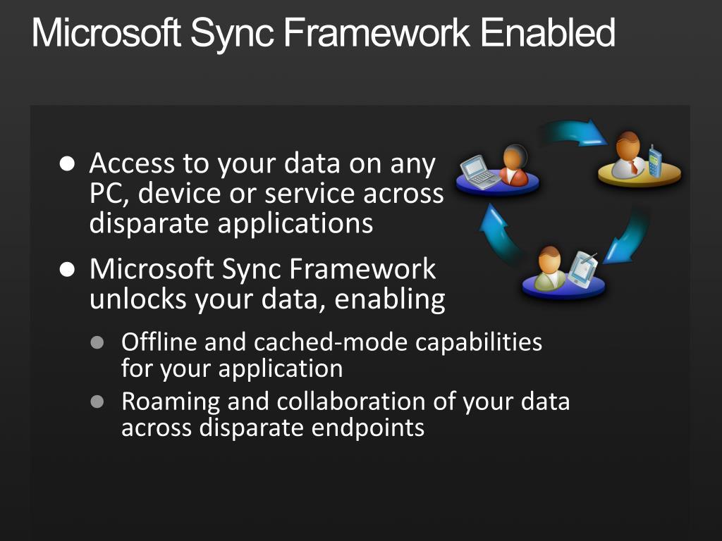 Microsoft Sync Framework Enabled
