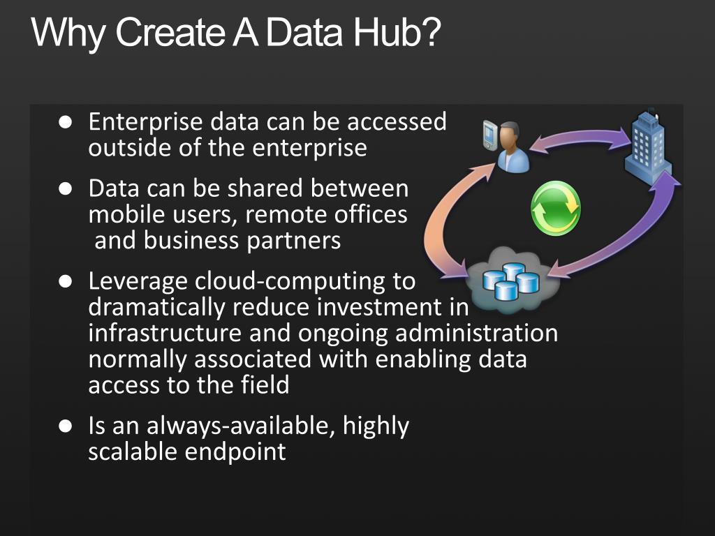 Why Create A Data Hub?