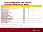 fortune magazine 16 fastest growing professional jobs