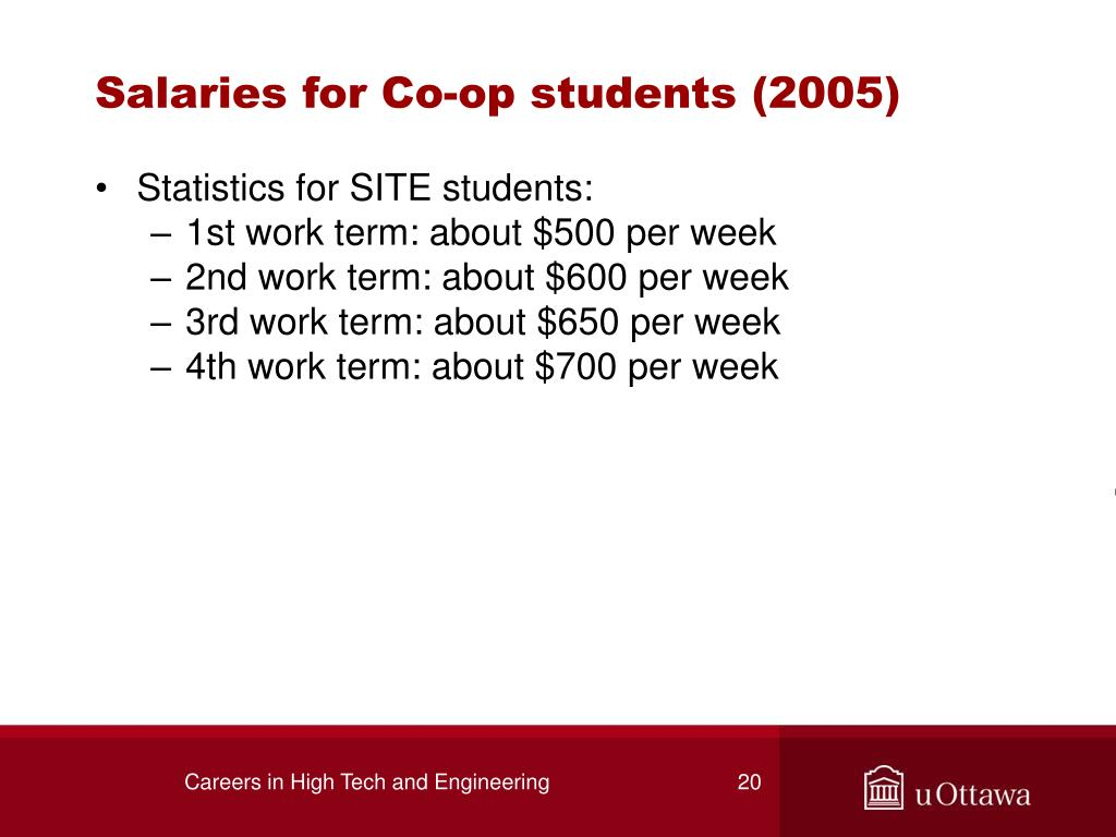 Salaries for Co-op students (2005)