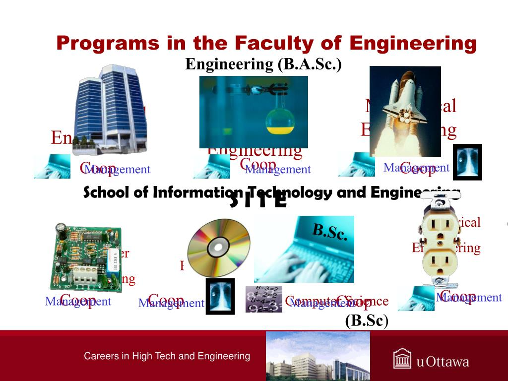 Programs in the Faculty of Engineering