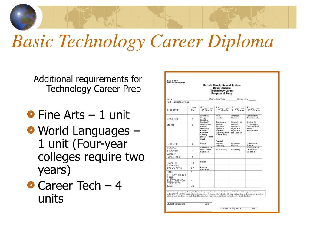 Basic Technology Career Diploma