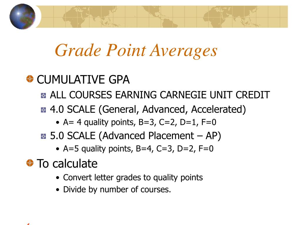 Grade Point Averages