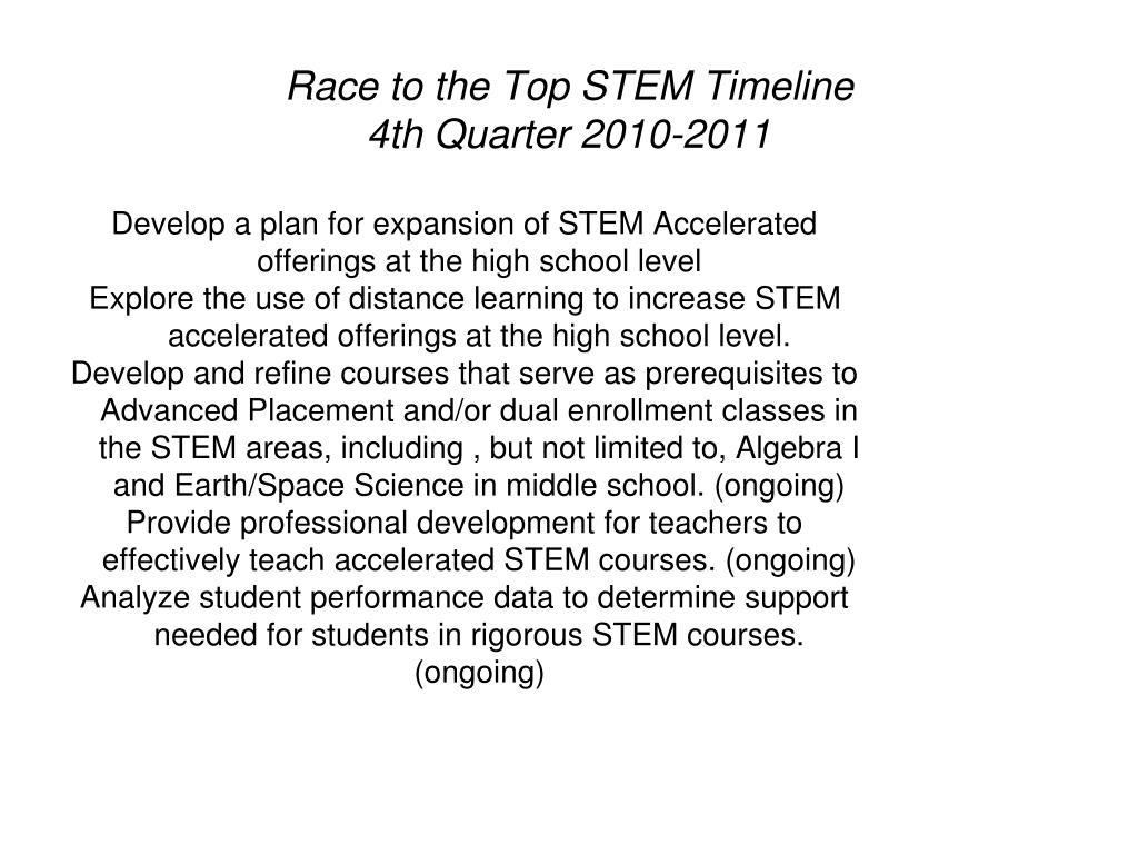 Race to the Top STEM Timeline