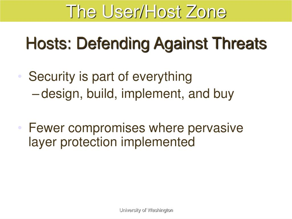 The User/Host Zone