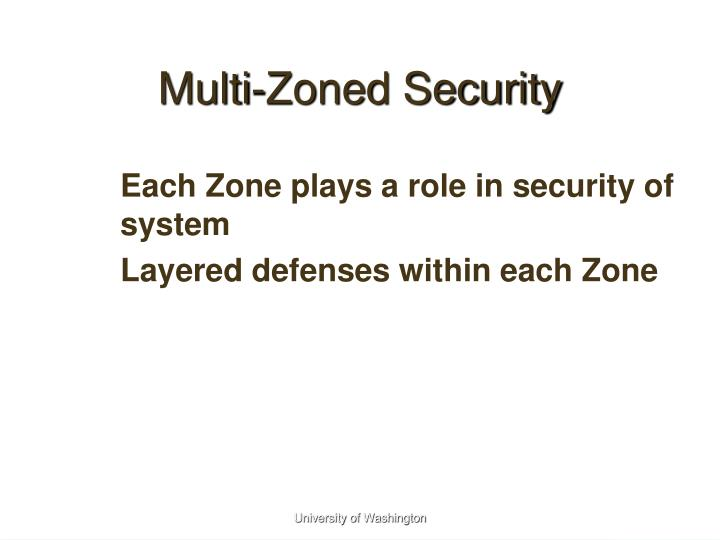 Multi zoned security