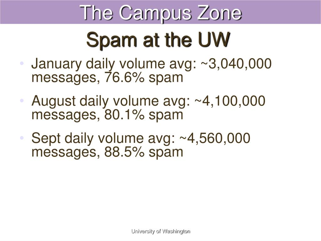 Spam at the UW