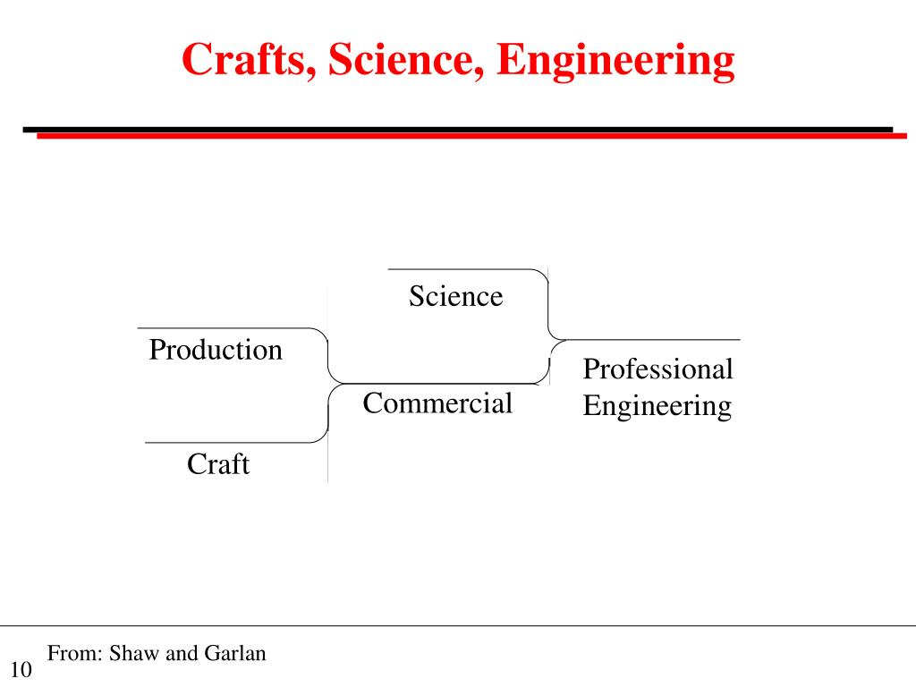 Crafts, Science, Engineering