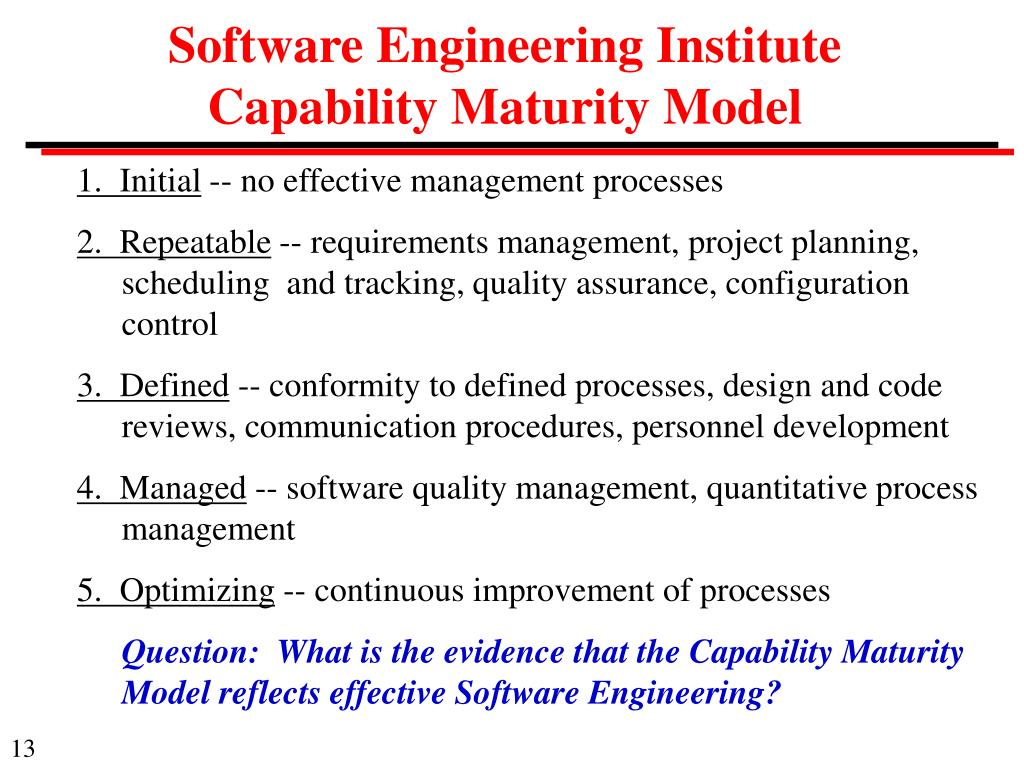 Software Engineering Institute Capability Maturity Model