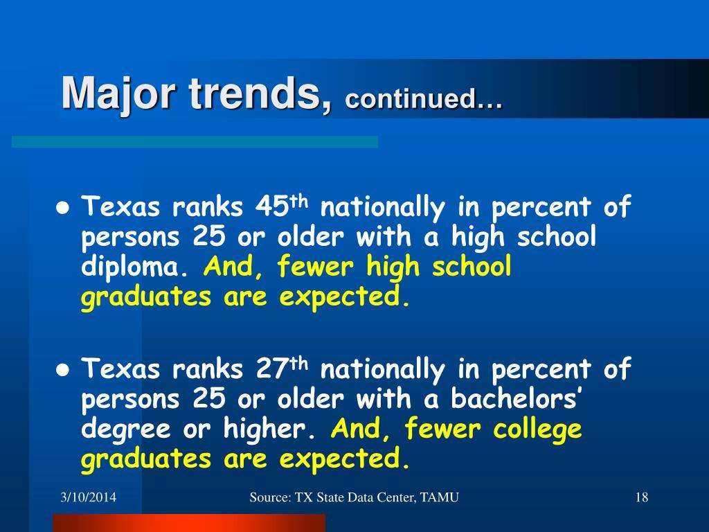 Major trends,