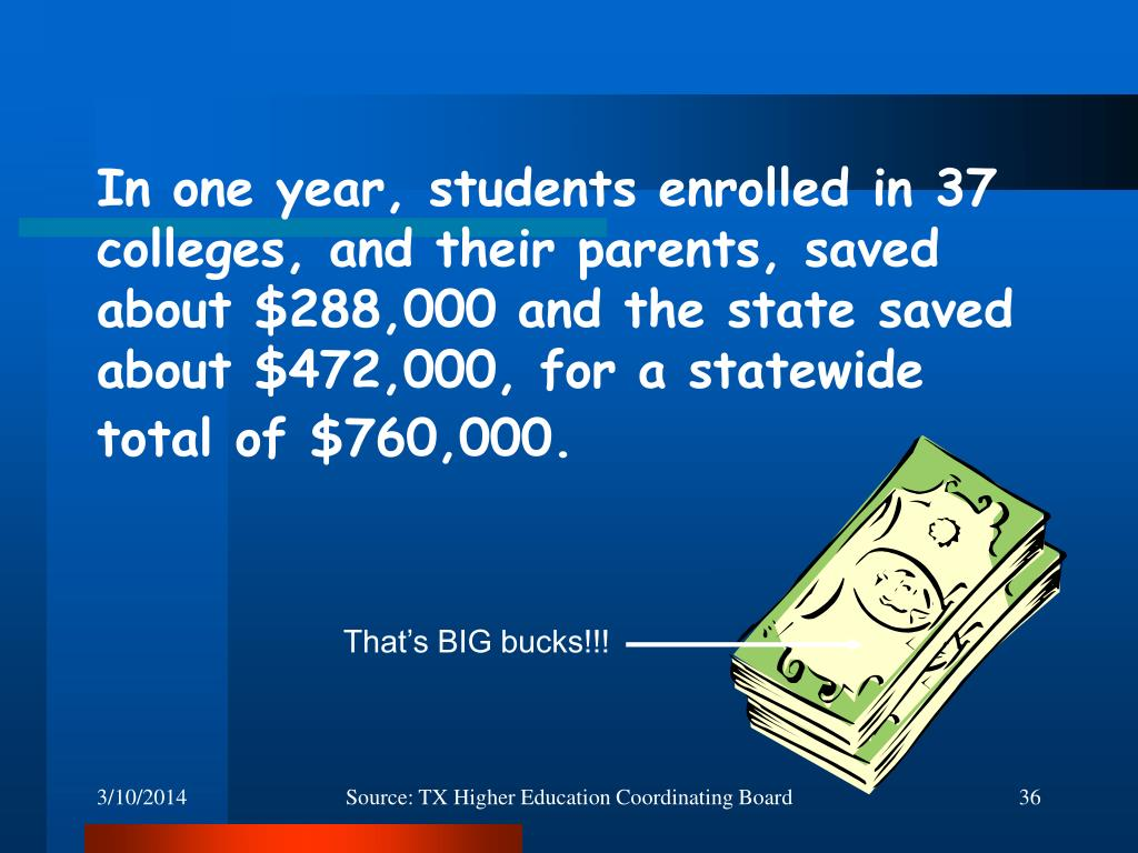 In one year, students enrolled in 37 colleges, and their parents, saved about $288,000 and the state saved about $472,000, for a statewide total of $760,000.