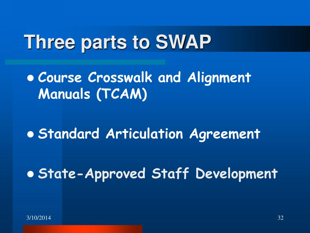 Three parts to SWAP