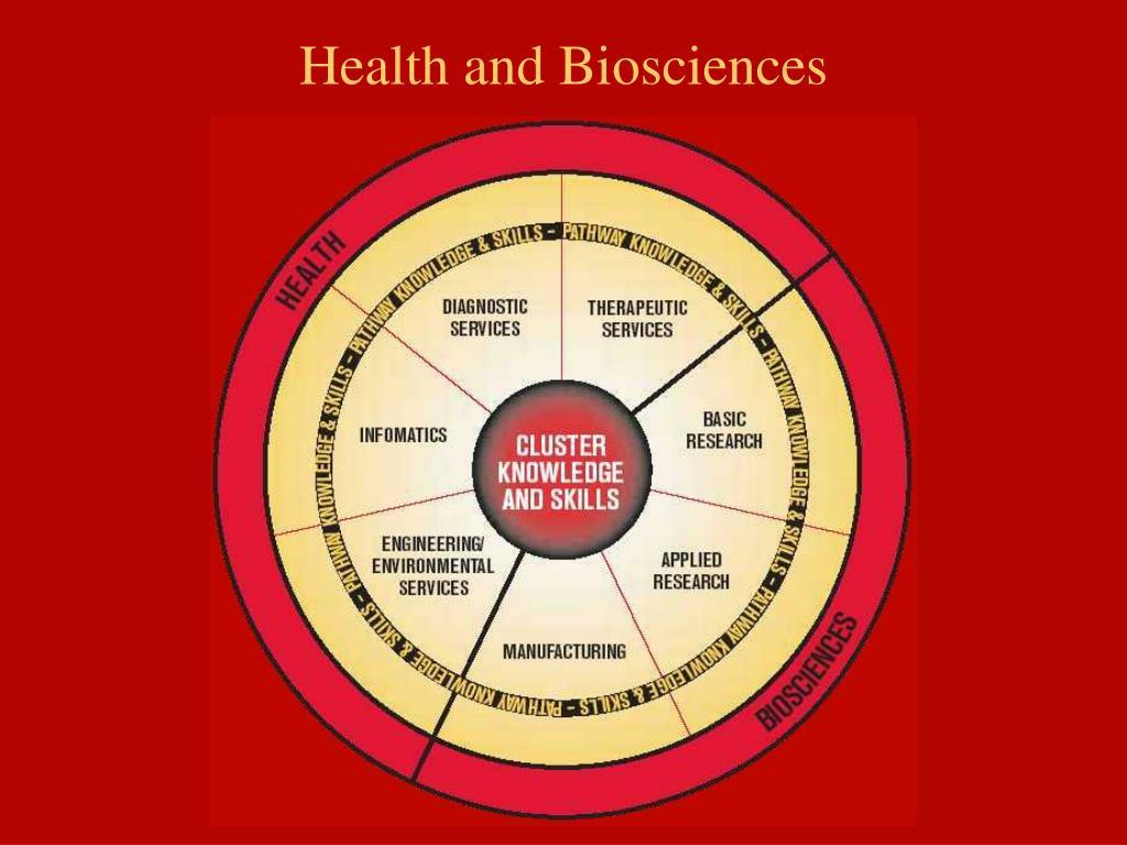 Health and Biosciences