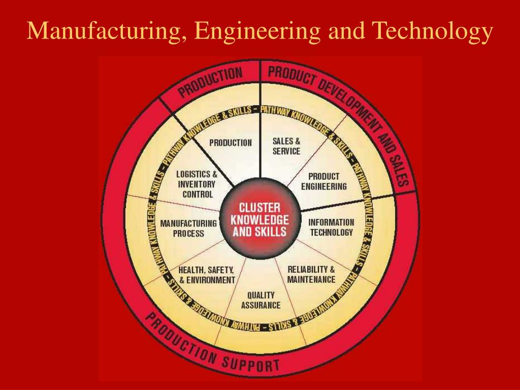 Manufacturing, Engineering and Technology