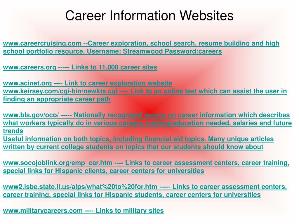 Career Information Websites