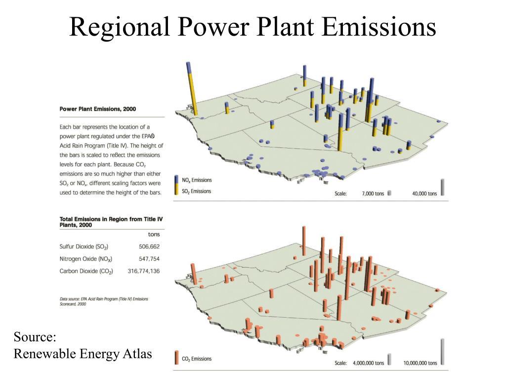 Regional Power Plant Emissions