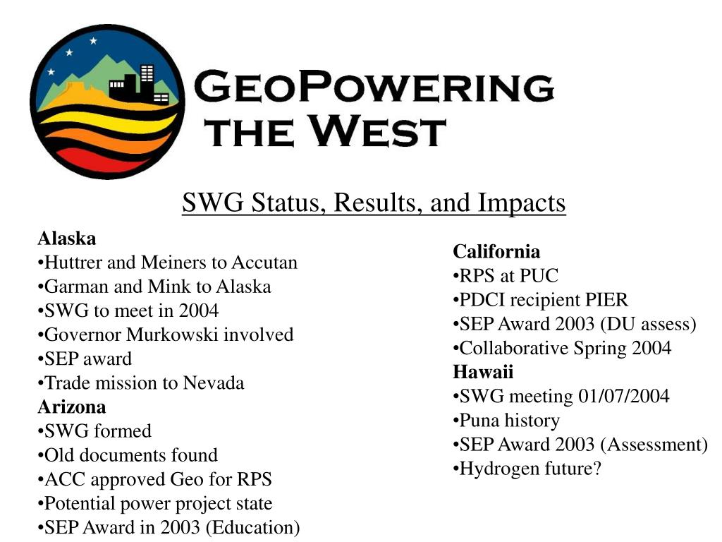 SWG Status, Results, and Impacts