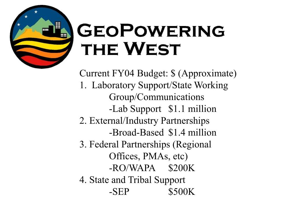 Current FY04 Budget: $ (Approximate)