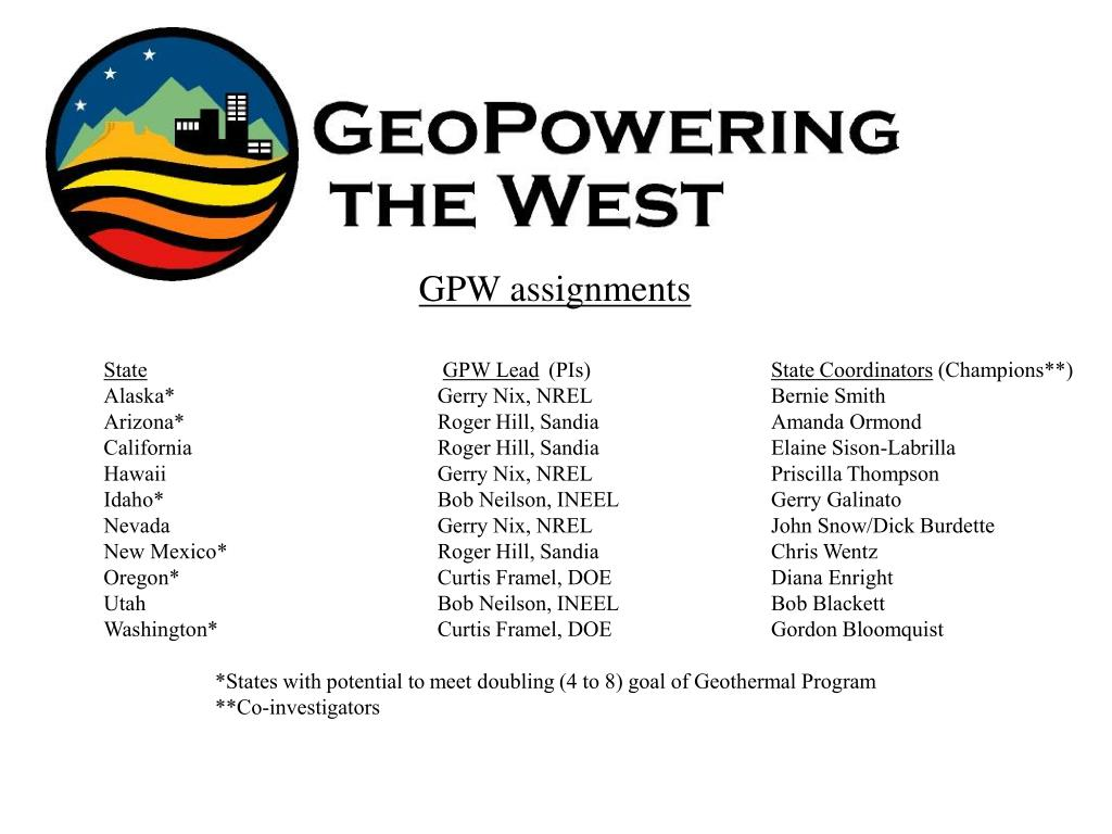 GPW assignments