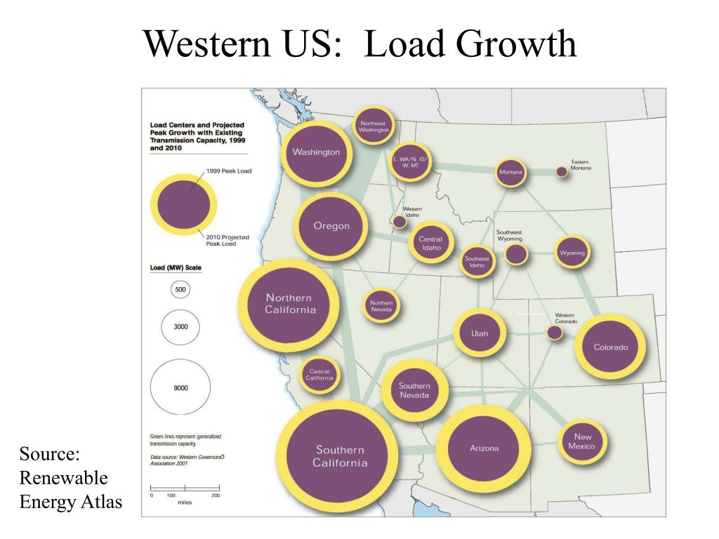 Western US:  Load Growth