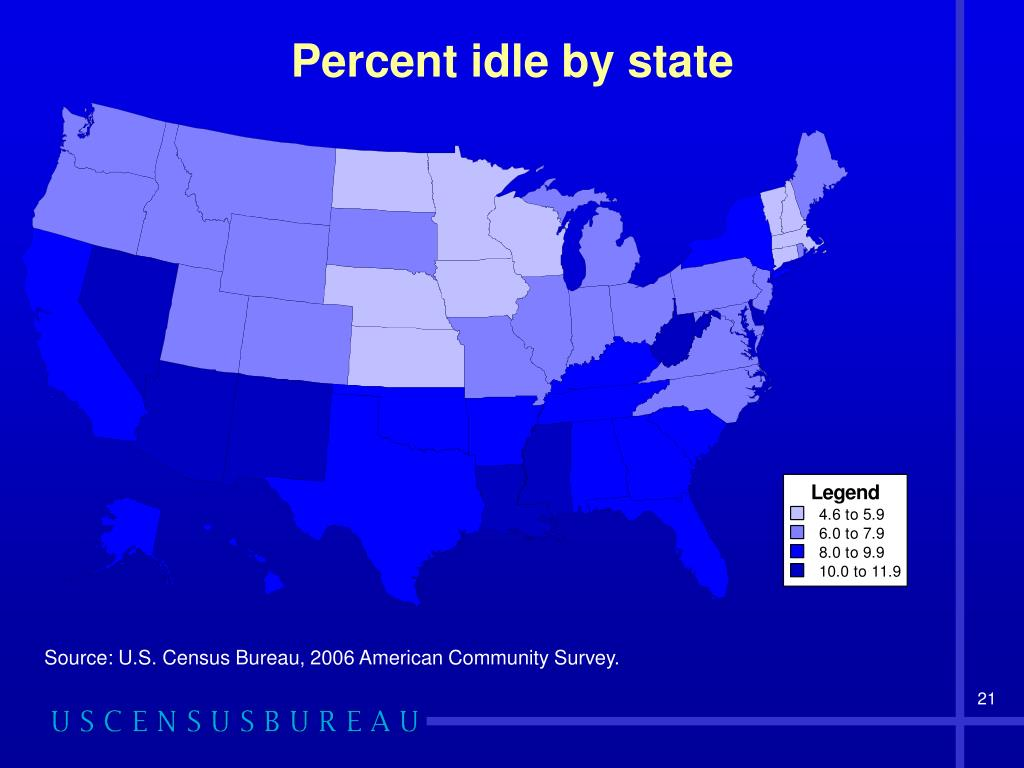 Percent idle by state
