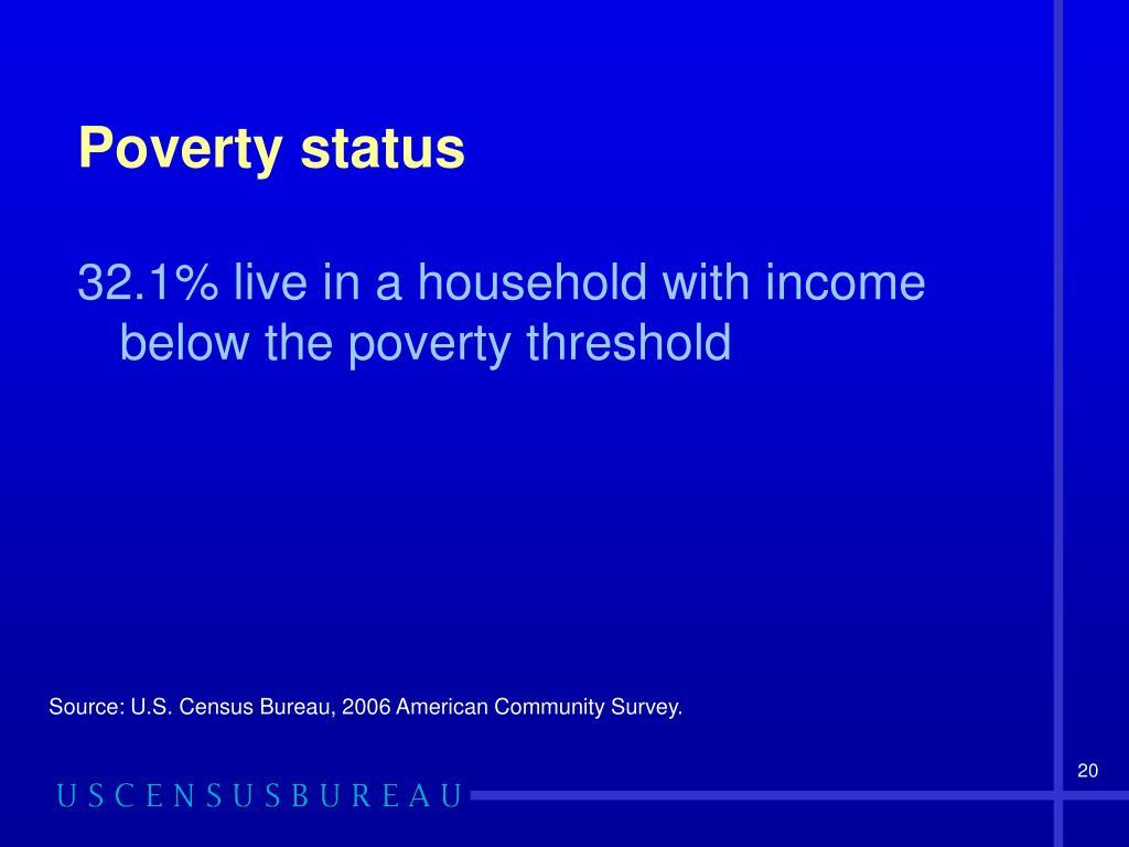 Poverty status
