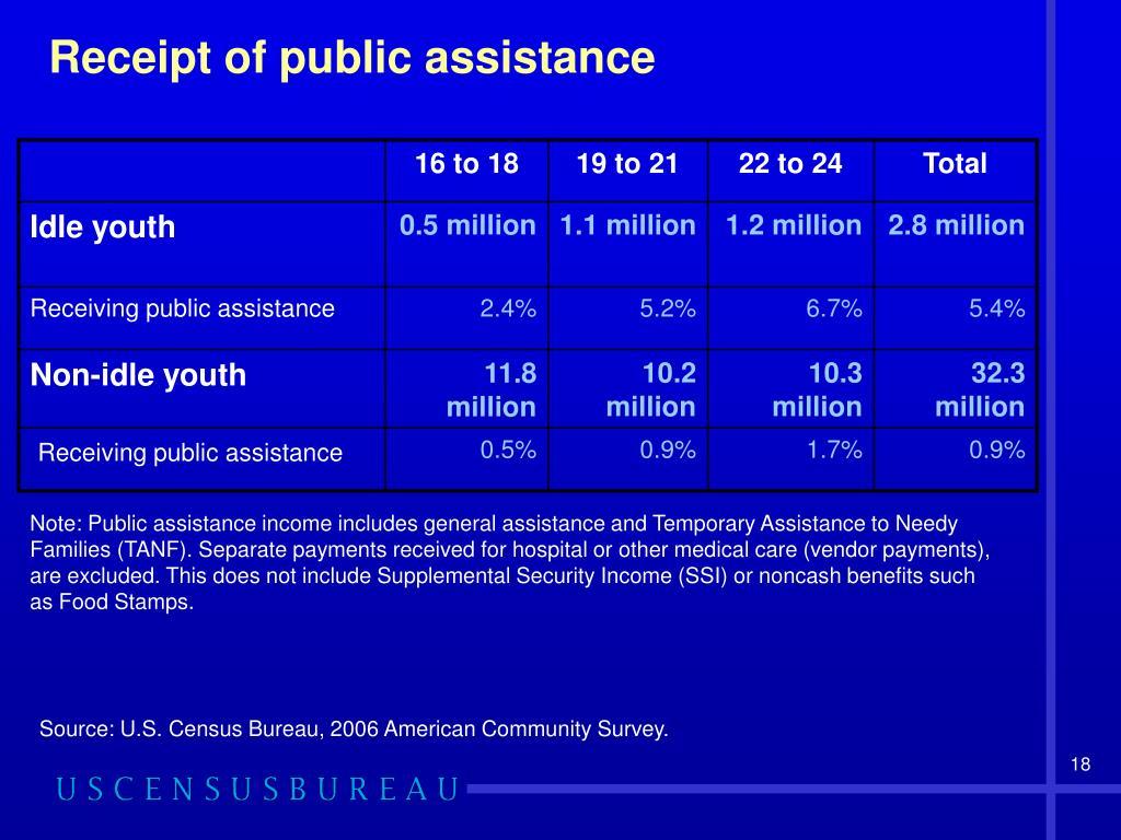 Receipt of public assistance
