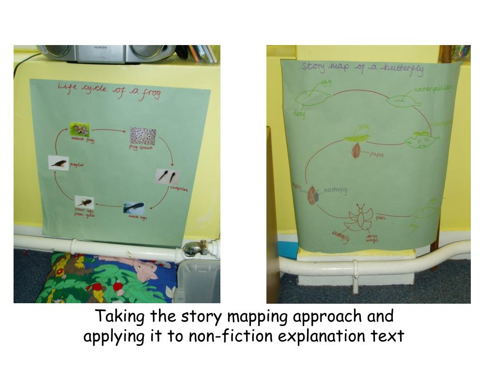 Taking the story mapping approach and applying it to non-fiction explanation text