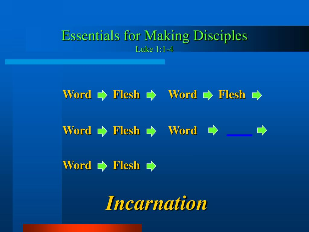 Word       Flesh