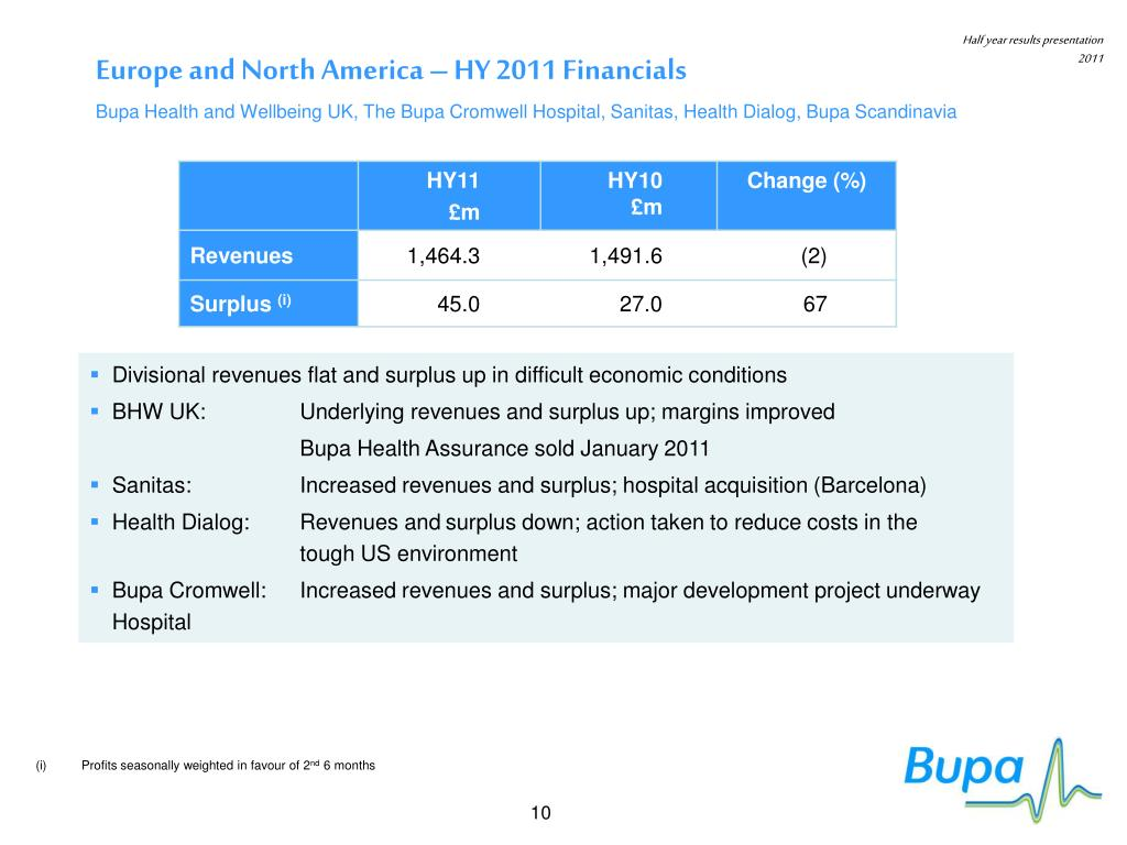 Europe and North America – HY 2011 Financials