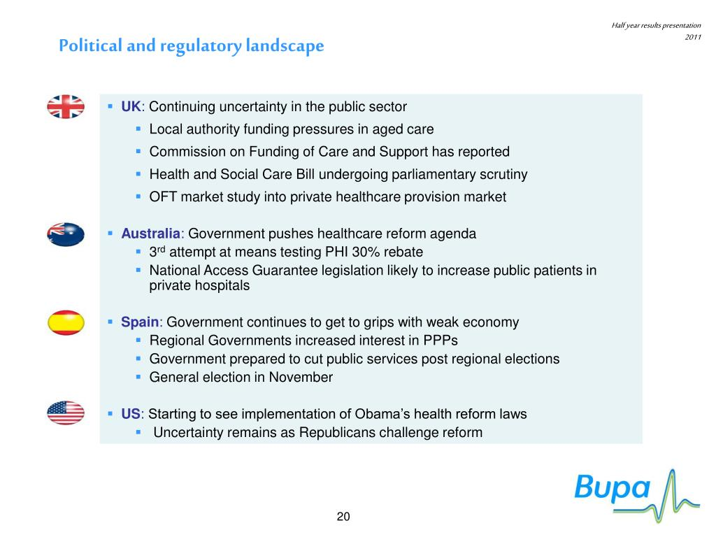 Political and regulatory landscape