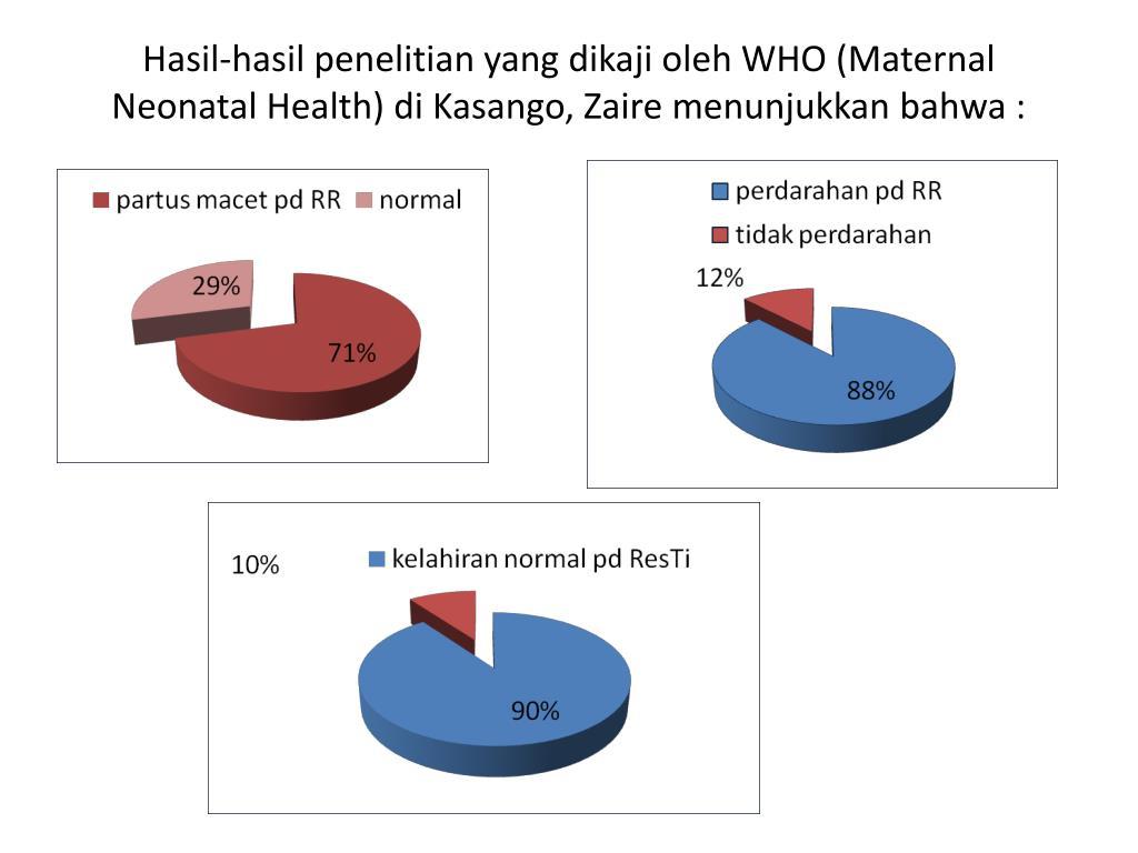 Hasil-hasil penelitian yang dikaji oleh WHO (Maternal Neonatal Health) di Kasango, Zaire menunjukkan bahwa :