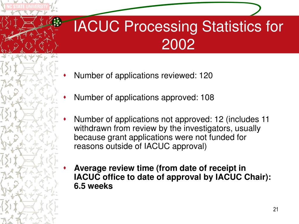 IACUC Processing Statistics for 2002