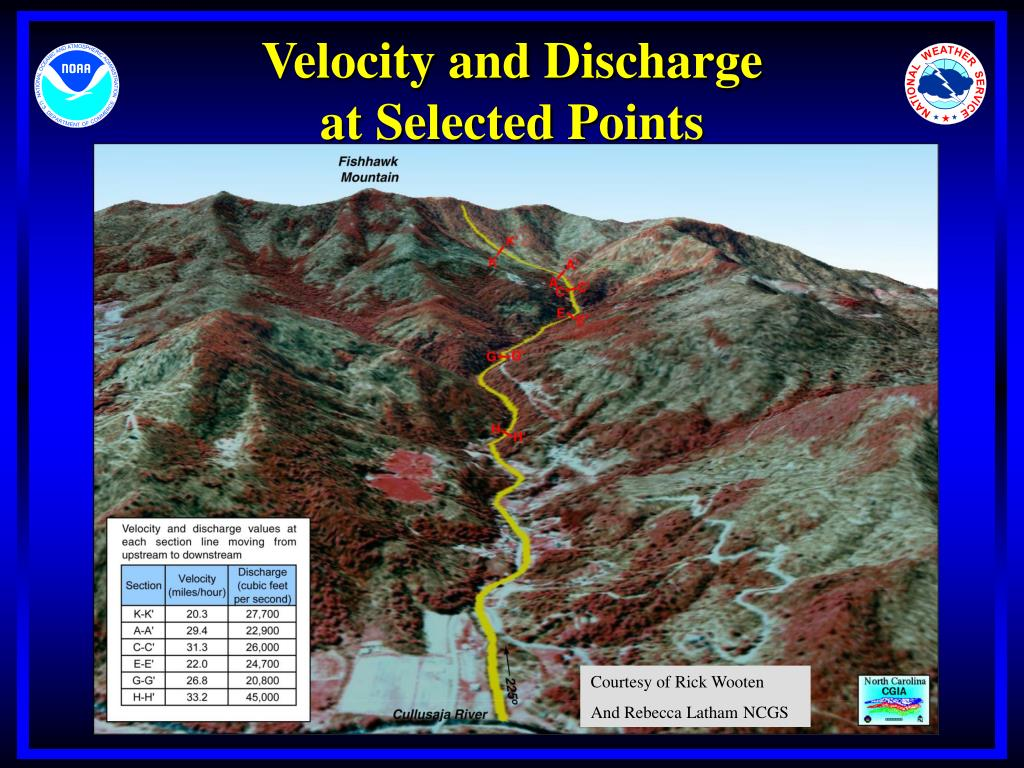 Velocity and Discharge