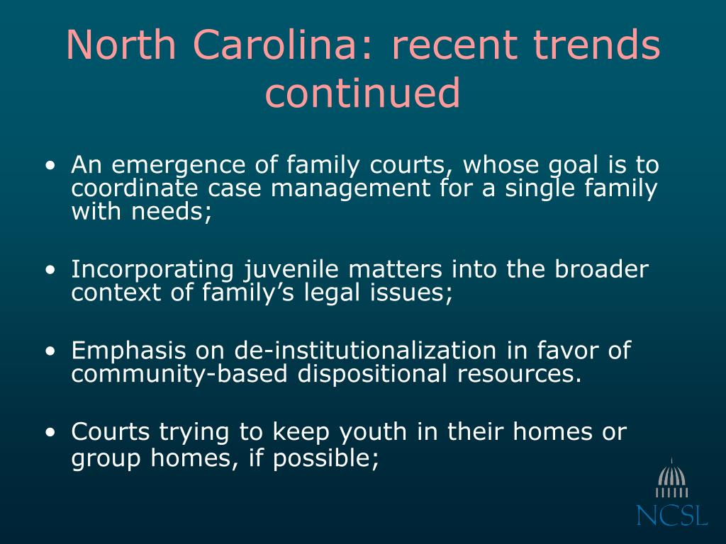 North Carolina: recent trends continued