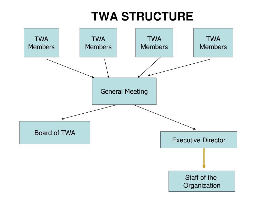 TWA STRUCTURE